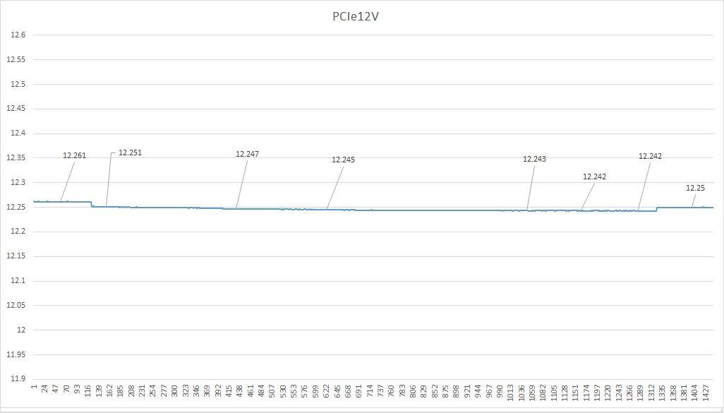 PCIe12V.jpg