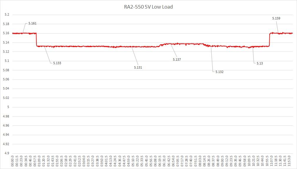 RA25vlo.jpg