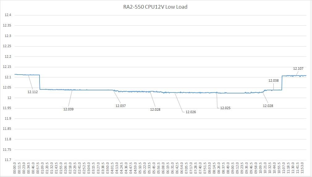 RA2cpu12Vlo.jpg
